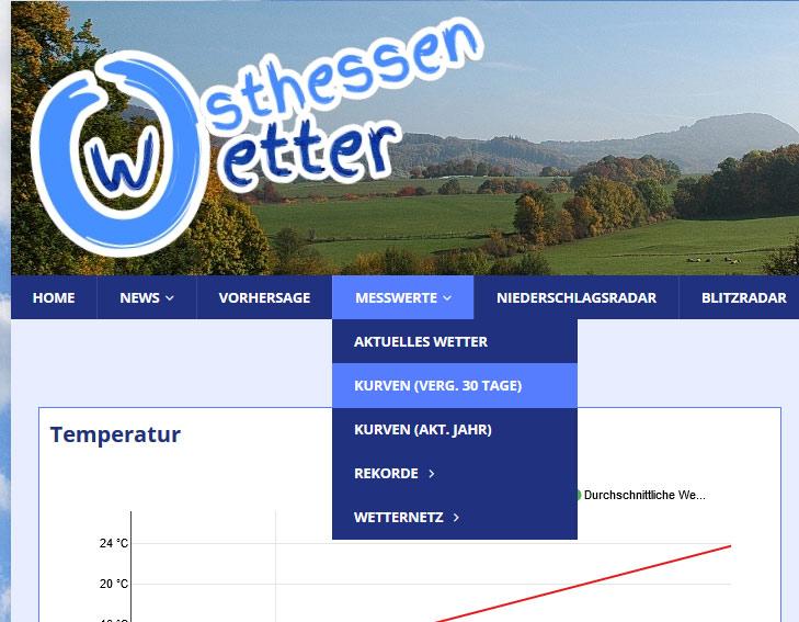Wetter Website