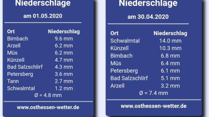 Osthessen News Fulda Nachrichten Aktuell Heute