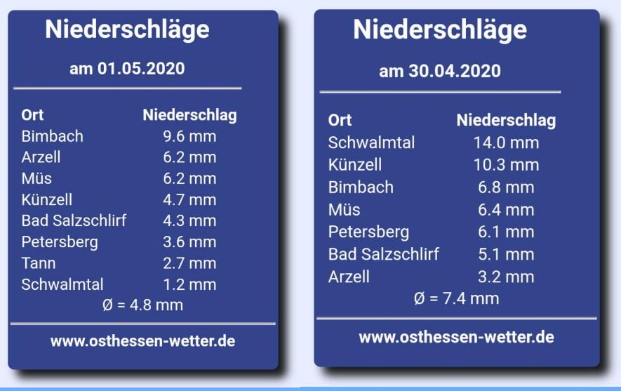 Wetter Fulda Aktuell